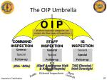 the oip umbrella