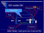 gh inside gh1