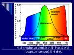photometer quantum sensor