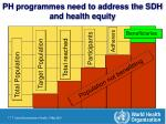 ph programmes need to address the sdh and health equity
