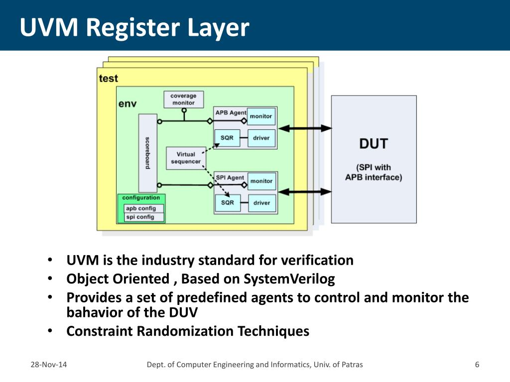 PPT - Automated Generation of the Register Set of a SOC and its
