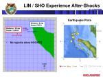lin sho experience after shocks