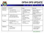 ofda ops update