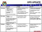 ops update