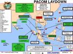 pacom laydown