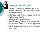 manage your hungers