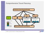 comprehensive travel planning