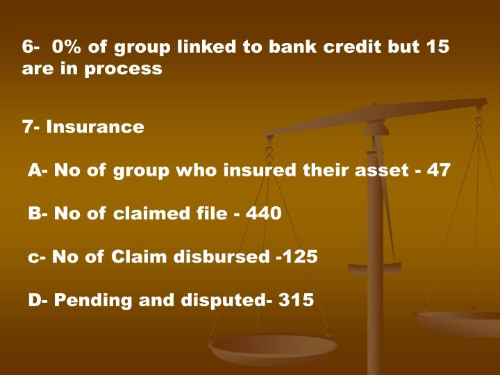 6-  0% of group linked to bank credit but 15 are in process