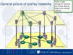 general picture of overlay networks