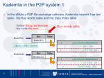 kademlia in the p2p system 1
