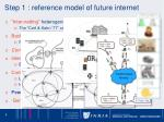 step 1 reference model of future internet