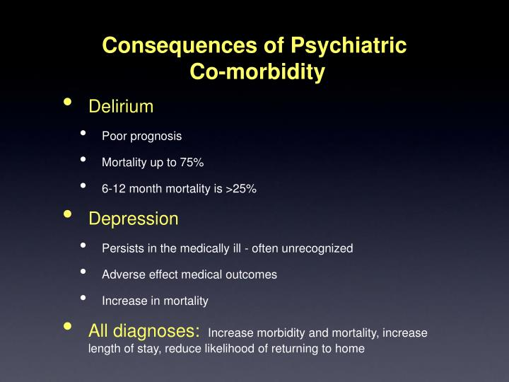 Consequences of Psychiatric
