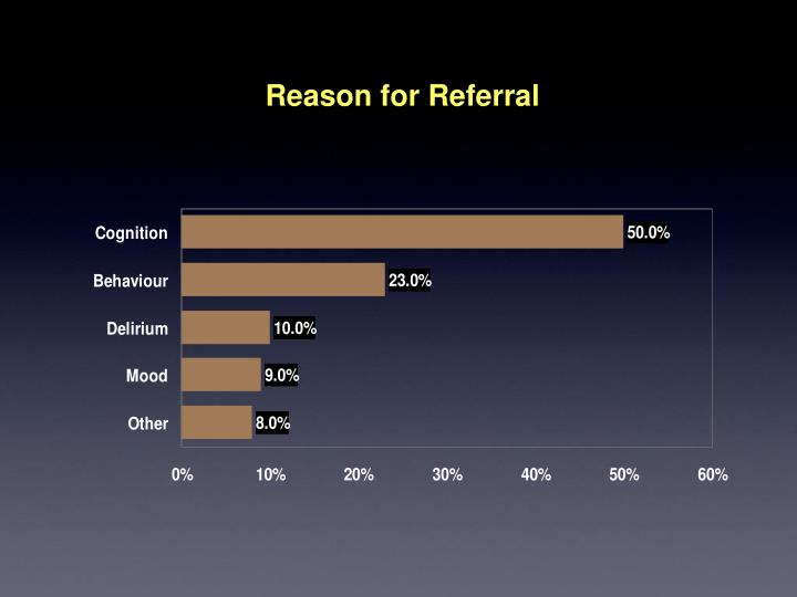 Reason for Referral