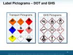 label pictograms dot and ghs