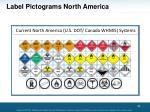 label pictograms north america