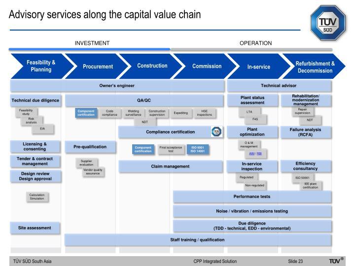 Advisory services along the capital value chain