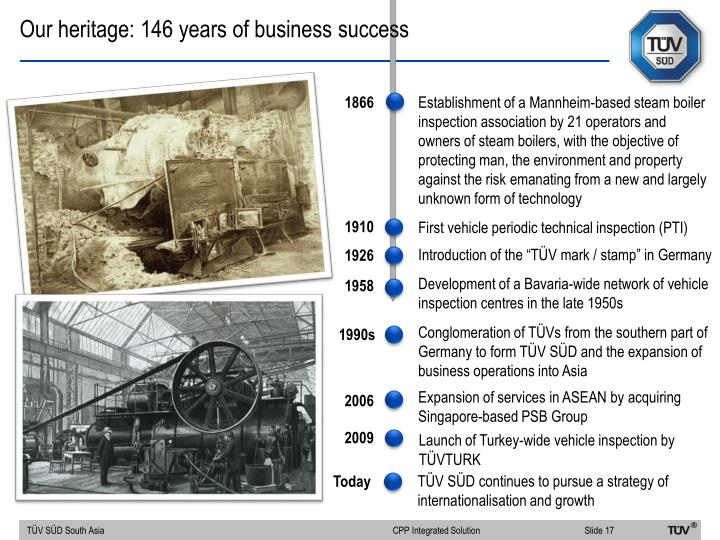 Our heritage: 146 years of business success
