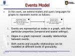 events model
