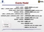 events model1