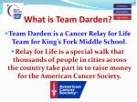 what is team darden