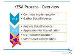 kesa process overview1
