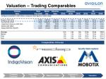 valuation trading comparables