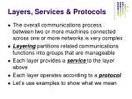 layers services protocols