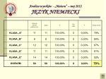 analiza wynik w matura maj 2012 j zyk niemiecki