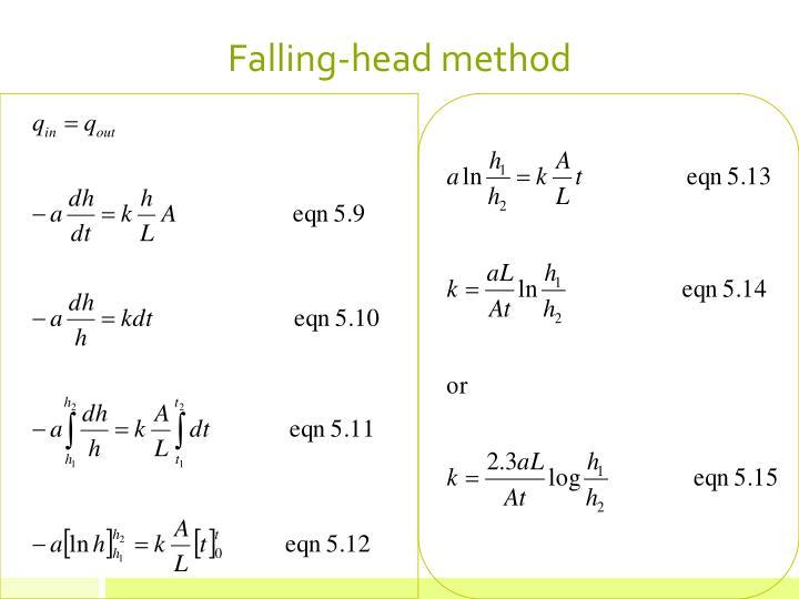 Falling-head method
