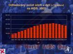 odhadovan po et mrt u det 15 rokov na aids 20071