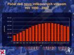 po et det novo infikovan ch v rusom hiv 1990 2007