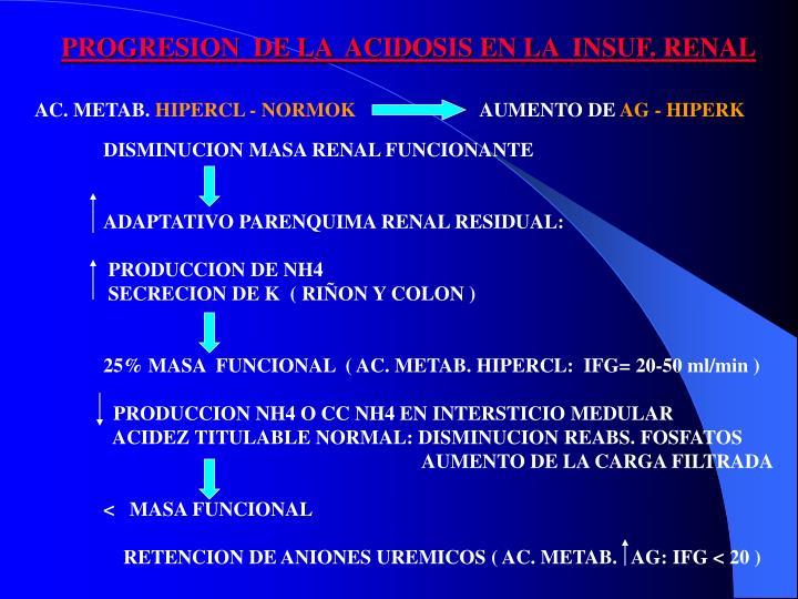 PROGRESION  DE LA  ACIDOSIS EN LA  INSUF. RENAL