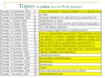 topics in yellow also for ph d students