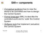 smi components