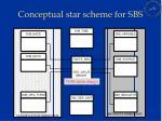 conceptual star scheme for sbs