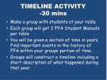 timeline activity 30 mins