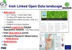 irish linked open data landscape