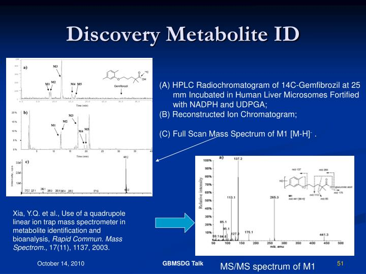 Discovery Metabolite ID