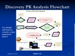 discovery pk analysis flowchart
