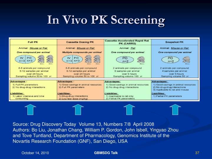 In Vivo PK Screening