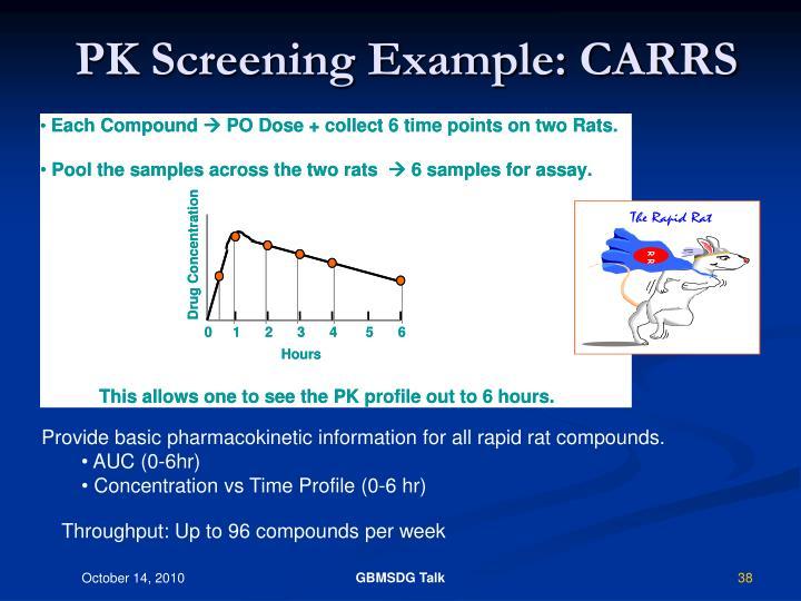 PK Screening Example: CARRS
