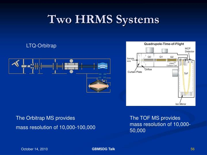 Two HRMS Systems