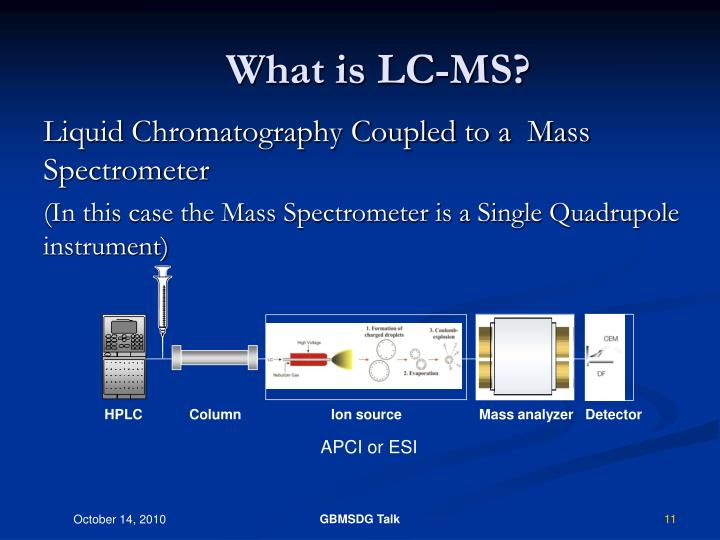 What is LC-MS?