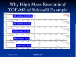 why high mass resolution tof ms of sidenafil example