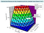 geometrische beutung der allg gasgleichung f r die zust nde eines gases 1 mol