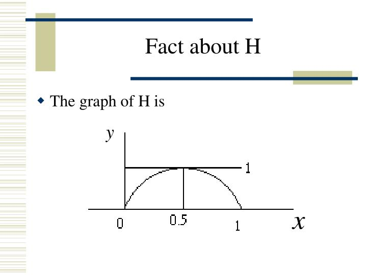 Fact about H