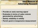 ideal measure of advertising research