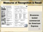 measures of recognition recall1