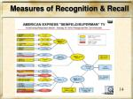 measures of recognition recall2