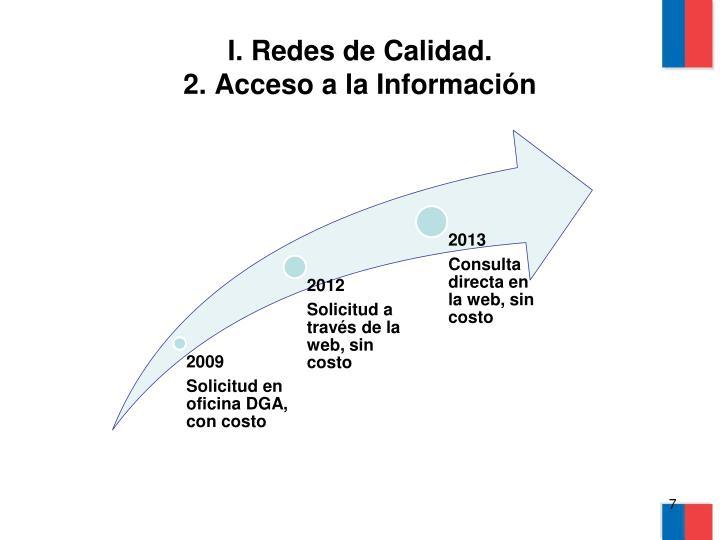I. Redes de Calidad.